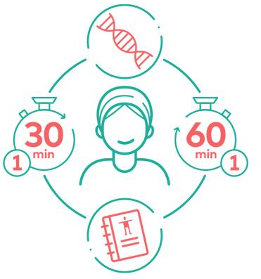 DNA Health MOT